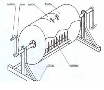 Схема барабанной бетономешалки.