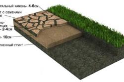 Схем укладки дорожки из дикого камня (способ 3)
