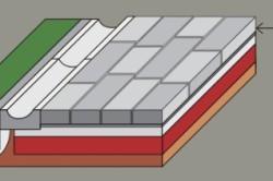 схема укладки брусчатки при больших нагрузках