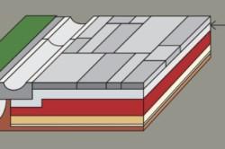 Схема площадки из брусчатки
