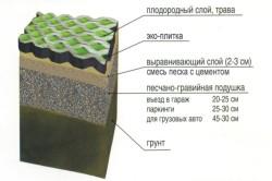 Схема укладки эко-плитки