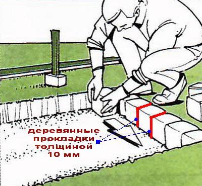 Укладка садовой дорожки брусчаткой