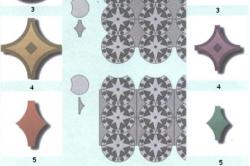 Главное отличие брусчатки от тротуарной плитки заключается в ее форме.