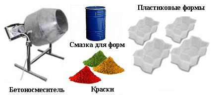 Производство цветной плитки