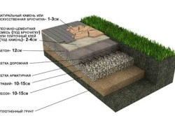 Схема укладки натурального камня