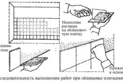 Схема укладки плитки на стену