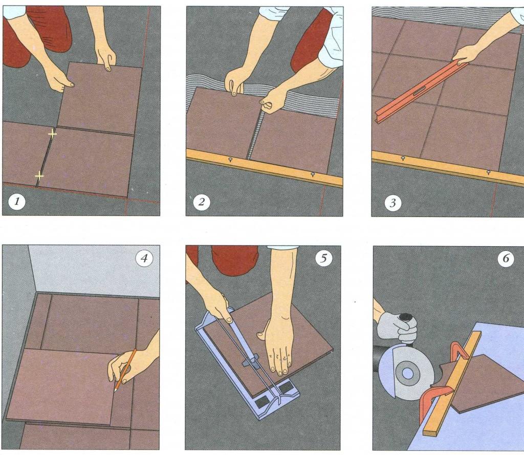 Порядок кладки плитки на пол