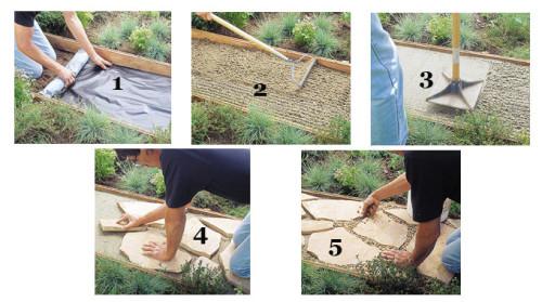 Этапы укладки декоративного камня для садовой дорожки