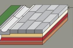 схема укладки брусчатки при малых нагрузках