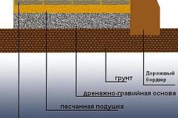 Схема мощения тротуара плиткой