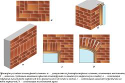 Примеры укладки клинкерной плитки