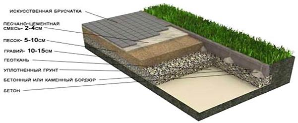 Nettoyage du carrelage de terrasse conseil travaux for Couper carrelage disqueuse