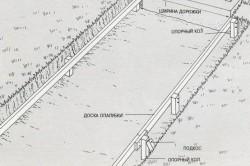 Устройство опалубки для заливки бетонной садовой дорожки