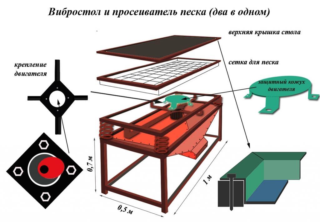 домашнее изготовление технопланктона