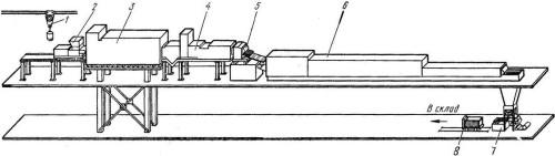 Схема производства плитки Дзержинский