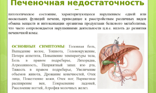 Лекарство требует осторожного применения для лечения лиц, имеющих печеночную недостаточность