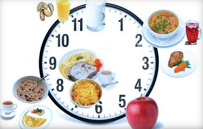 Необходим комплексный подход, который может включать контроль режима питания