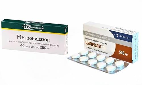 Ципролет и Ципрофлоксацин - антибиотики широкого спектра действия, применяемые в лечении инфекционных заболеваний